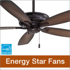 Minka Aire Energy Star Rated Ceiling Fans