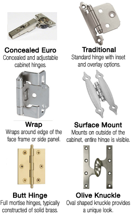 Cabinet Hinges Build Com