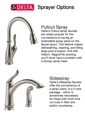 Delta Bathroom Faucets Delta Shower Bath Amp Sink Faucets