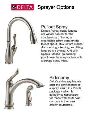 Delta Bathroom Faucets Delta Shower Bath Amp Sink Faucets