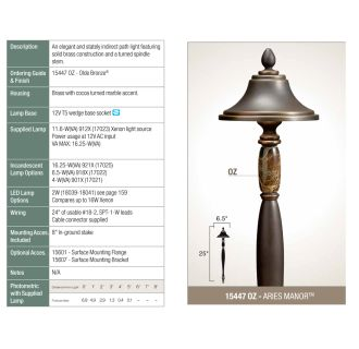 Kichler 15447OZ Path Light Specifications