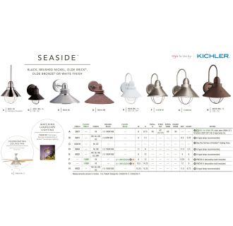 The Kichler Seaside Collection