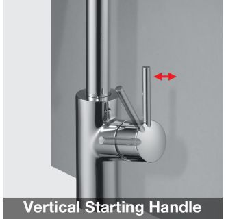 Vertical Handle Position