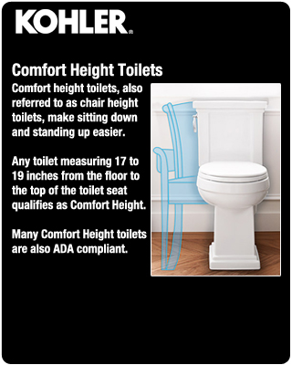 Kohler Elongated Toilets At Faucetdirect Com
