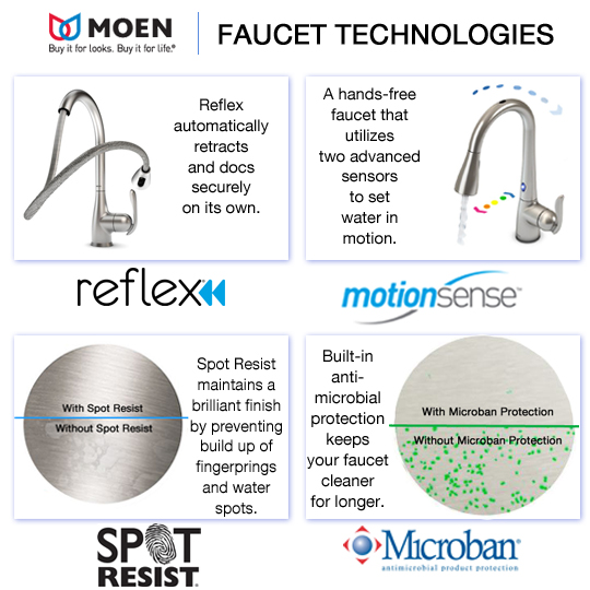 Moen Kitchen Faucets At Faucetdirect Com Page 2