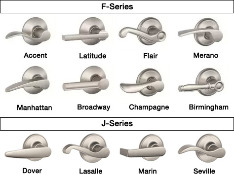 Schlage Residential Levers At Handlesets Com