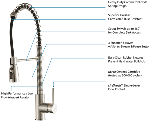 tub faucets fresca hand waterfall with kraus hot parts faucet roman